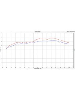 Tłumik Arrow KTM 1290 SuperDuke R [14-16] [X-Kone, Nichrome + carbon]
